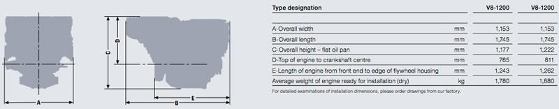 V8-1000-1200-dimensions
