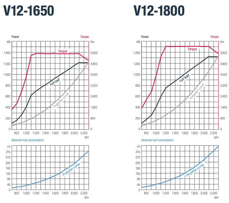 v12-1650-1800-graph